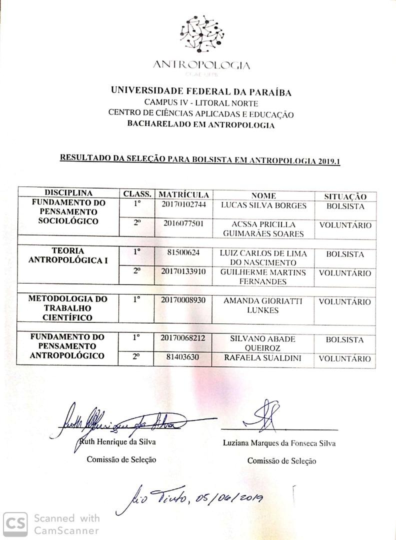 Resultado Seleção Bolsista 2019.1.jpg
