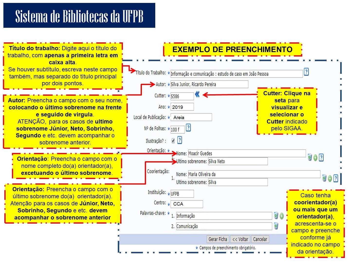 Modelo de Preenchimento Ficha Catalográfica