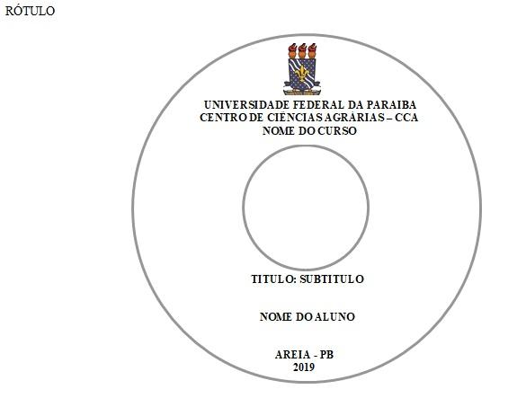Modelo Capa CD - rótulo