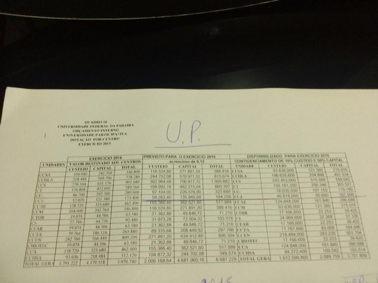 Orçamento-CCJ-2015.3.jpg
