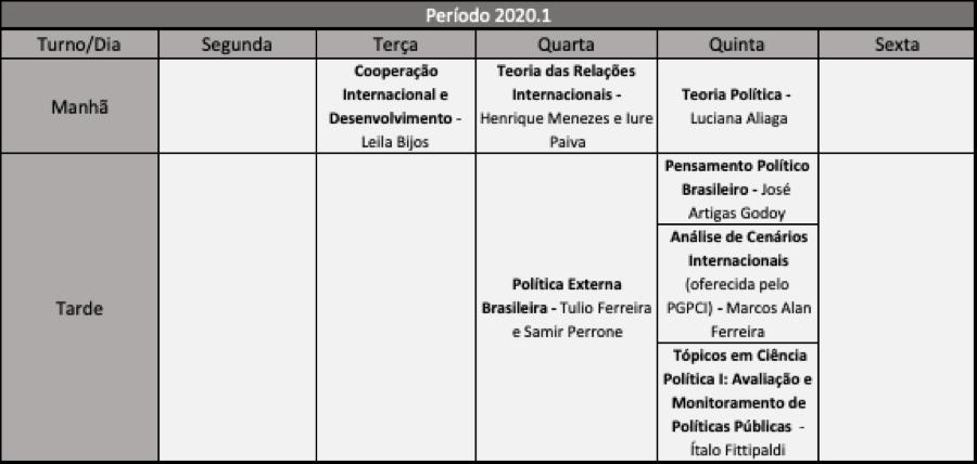 Horario 20201