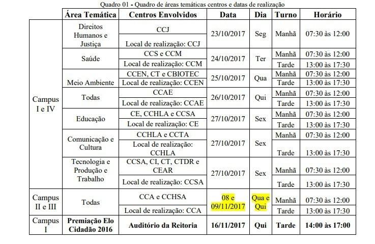 Áreas temáticas ENEX 2017