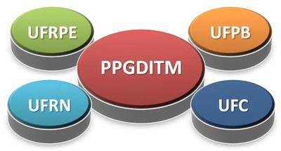 logo ppgditm.jpg